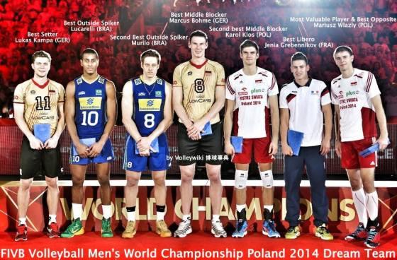 Dream Team Polen 2014