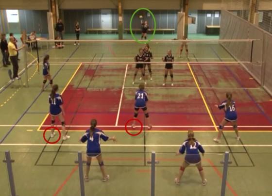 Asker slår en ny serve og spiller #21 har tatt et steg frem før serven slås. Dette er en typisk rotasjonsfeil som andredommer bør oppdage.