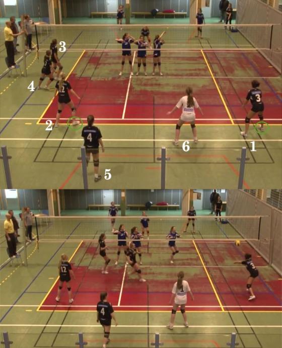 Asker stiller opp korrekt i servemottak. Posisjon 2 foran Posisjon 1 og til høyre for Posisjon 3. Opplegger i posisjon 4 står til venstre for posisjon 3 og foran posisjon 5.