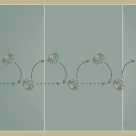 Pasninger frem og tilbake mens spillere beveger seg over en gulvflate gir bevegelse og variasjon i pasningstrening