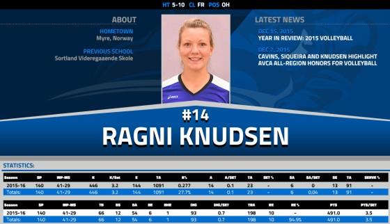 Eksempel på spillerstatistikk - Ragni Steen Knudsen