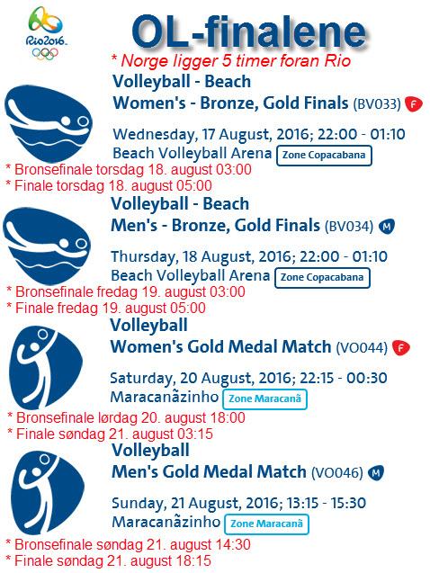 Tider Rio 2016