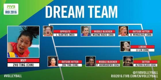 Dream Team Rio 2016