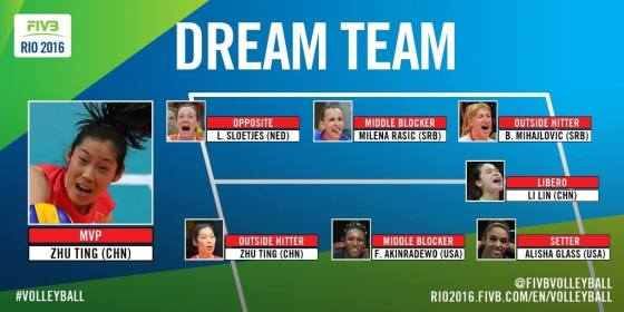 Dream Team Rio 2016