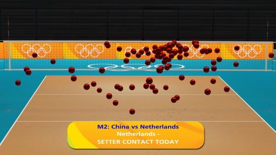 Oppleggerpunkter for Nederland (mot Kina)