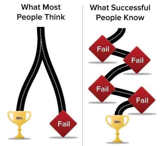 fail_win