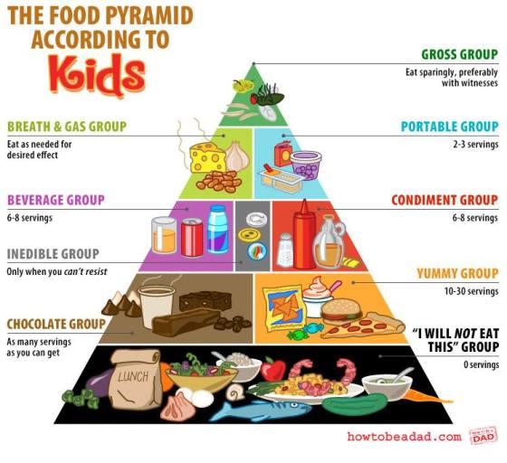 food_kids