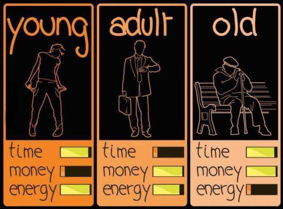 young-adult-old